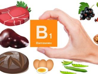 Не сочетать Сирепар с витамином В1