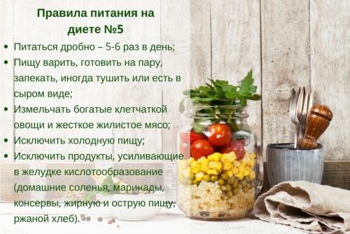Основные правила питания