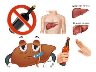 Во время лечения не рекомендуется употребление алкогольных напитков